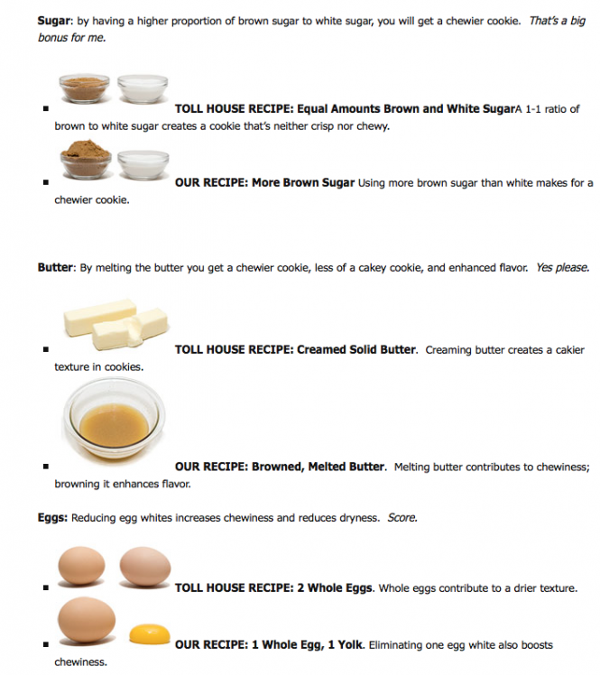 Cookie ingredient type baking chart