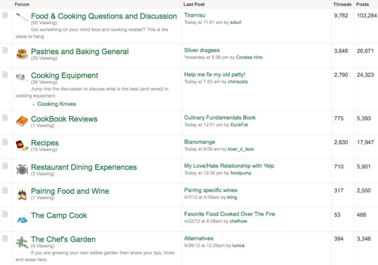 Food discussion forum
