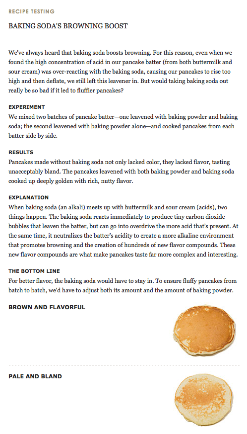 Pancake recipe testing comparison