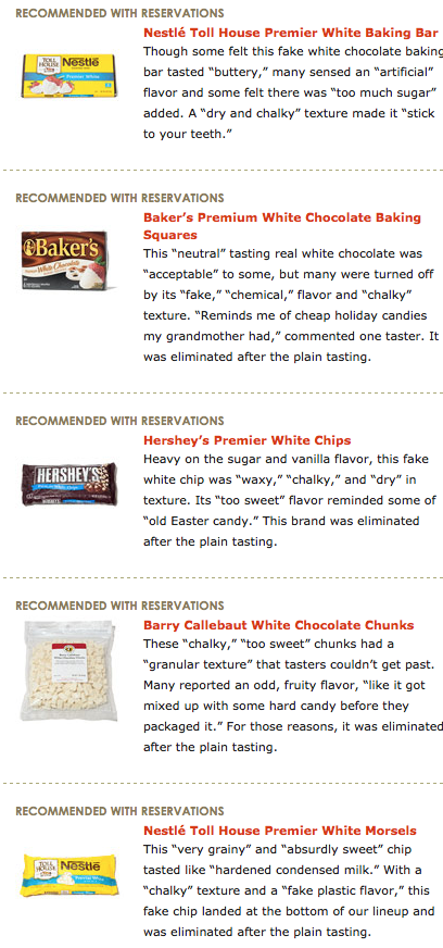 List of white chocolate brands