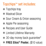 Topchips set includes list